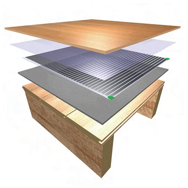 Flexel Electric Underfloor Heating Featured